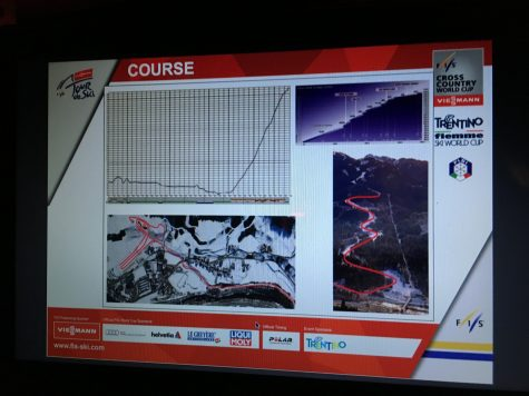 Course profile in upper left hand corner.